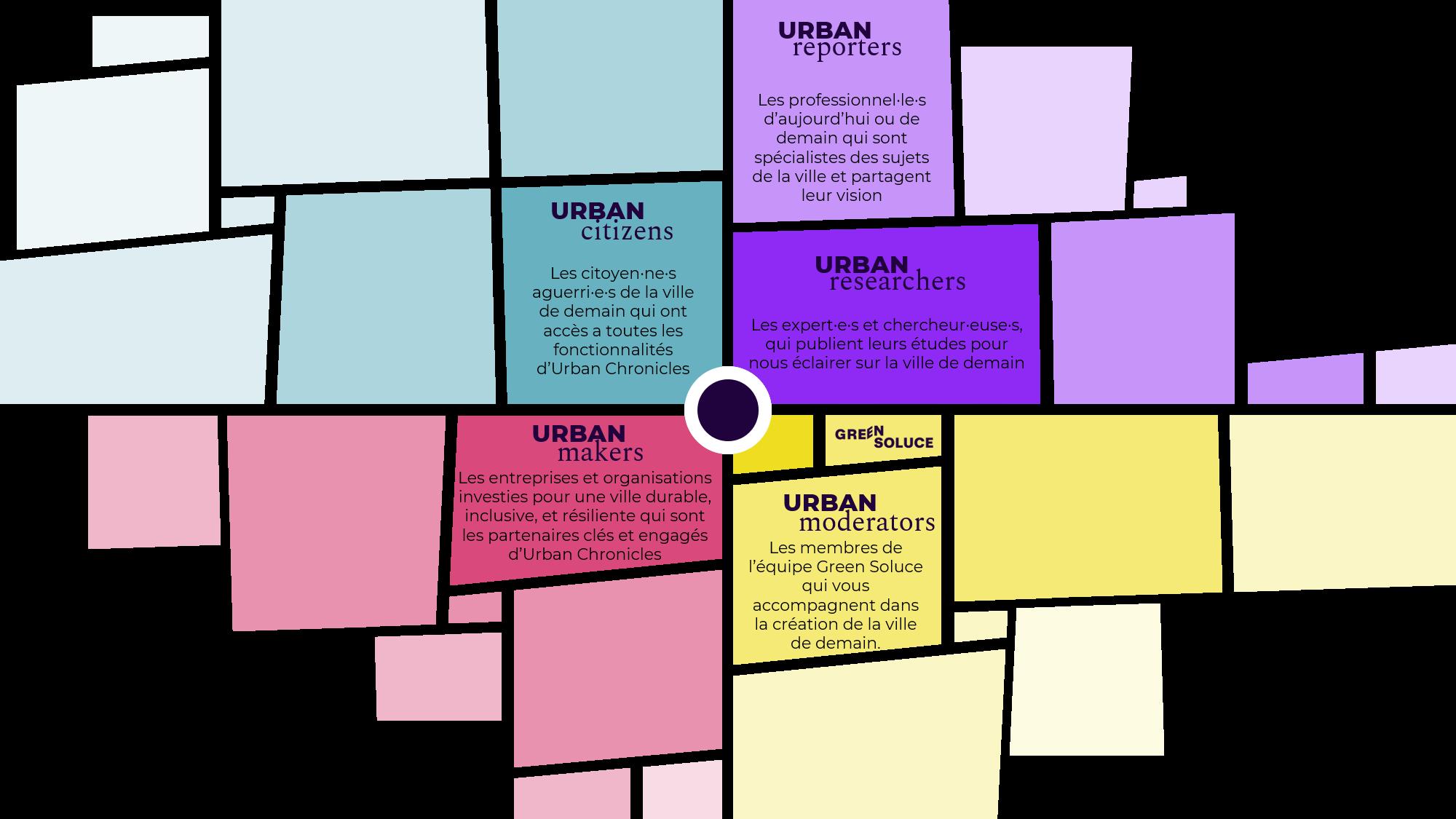 Urban communities - Ligtht